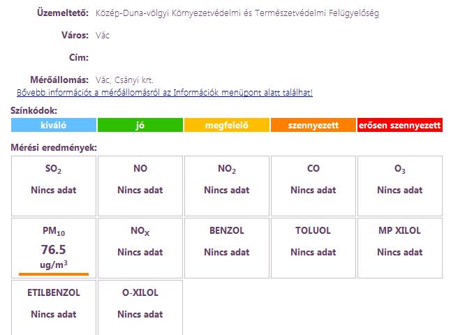 légszennyezetttség 2015-02-23