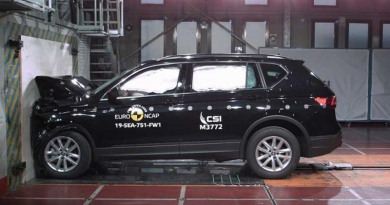 Törésteszt: íme a legbiztonságosabb autók 2019-ben