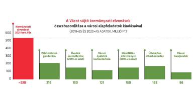 Újabb levelet írt Matkovich Ilona a kormánynak a kieső bevételek kompenzálása miatt