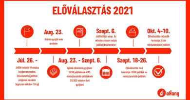 Előválasztás 2021 tájékoztató:  Pest megye 4-es számú országgyűlési egyéni választókerület