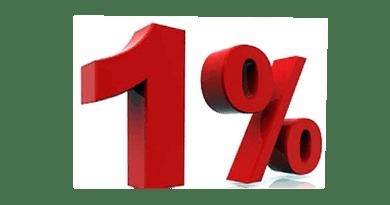 Rendelkezz az 1 százalékról: sok kicsi sokra megy