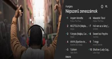 Hivatalos magyarországi slágerlistát indít a Youtube